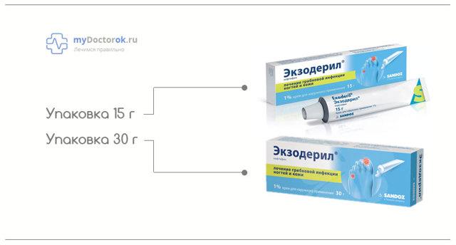 Экзодерил: инструкция по применению, отзывы, цена, состав, аналоги