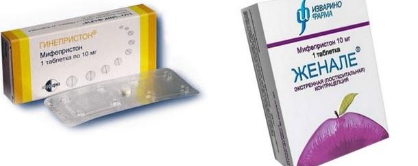 Средство экстренной контрацепции Гинепристон: эффективность, инструкция по применению, побочные эффекты, аналоги