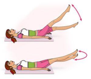 Упражнения для исправления сколиоза позвоночника 1, 2, 3 степени, видео