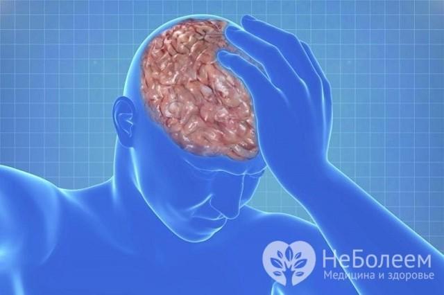 Субдуральная и эпидуральная гематома головного мозга: симптомы, лечение и последствия
