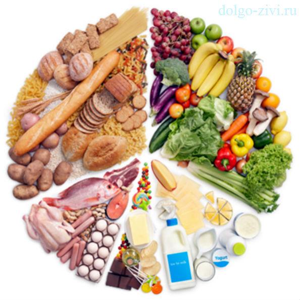 Что можно есть при раке желудка: питание до и после операции, и химиотерапии, диетическое меню