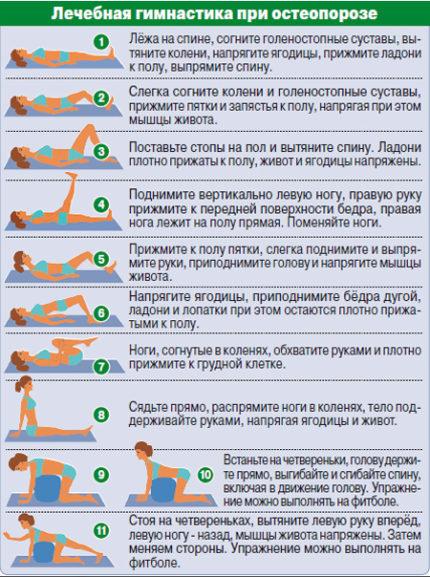 Что такое остеопения шейного и поясничного отдела у женщин и мужчин: код по МКБ-10, виды, симптомы, причины, признаки, лечение