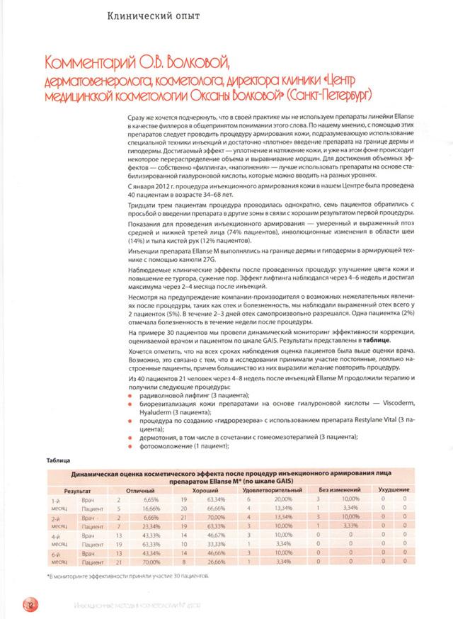 Филлеры ellanse: состав, показания к применению, противопоказания, цена, отзывы