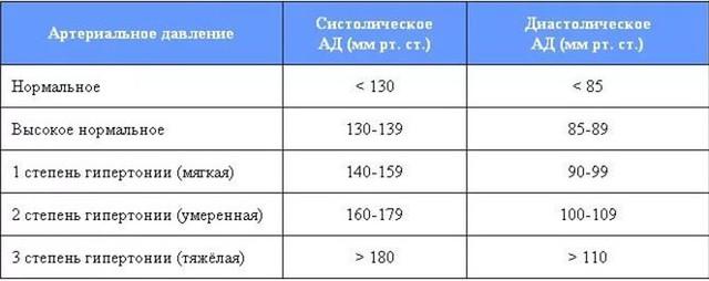 Спазмалгон - таблетки от головной боли: инструкция, цены и отзывы