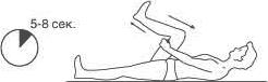 Упражнения для коленей при гонартрозе: при боли в суставах, для укрепления, при травмах, после операции