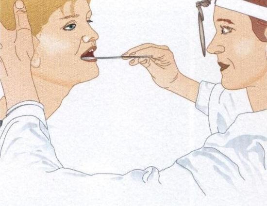 Что такое фарингоскопия глотки в медицине: виды, показания для осмотра