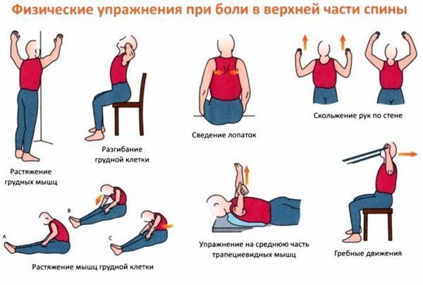Спондилез грудного и пояснично-крестцового отдела позвоночника: код по МКБ-10, виды, симптомы, лечение в домашних условиях препаратами и народными средствами
