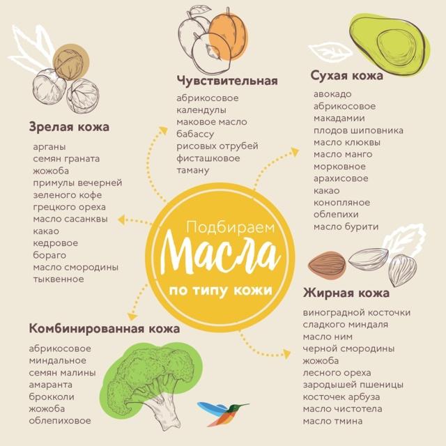 Эфирные масла для комбинированной кожи: цена, отзывы, виды, рецепты, применение