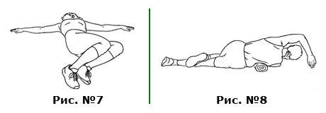 s и С-образный сколиоз 1,2, 3 степени грудного отдела: ЛФК, упражнения